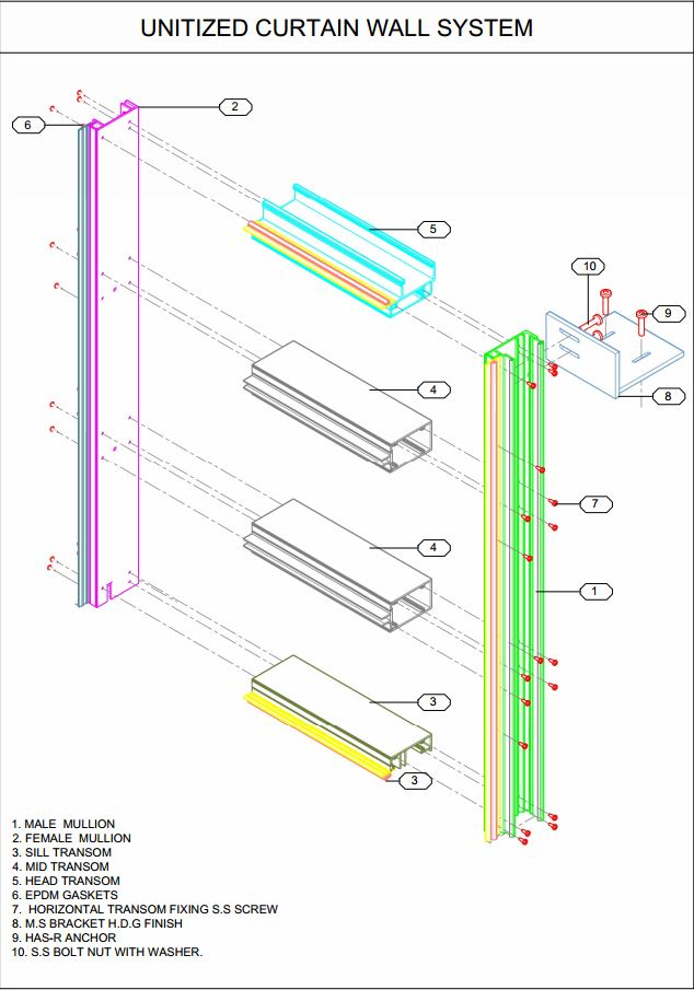 Curtain Wall Assembly : Curtain wall unitized system diamond glass